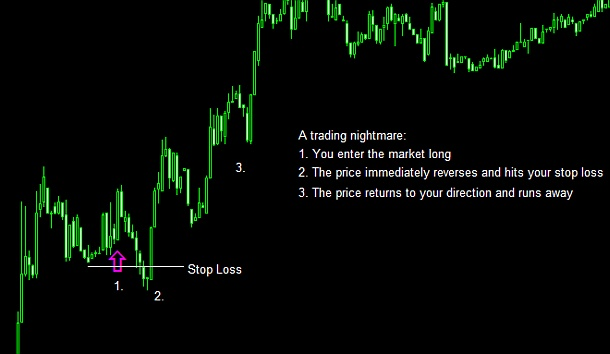 This is Forex. Binary options have no stop losses that could get hit