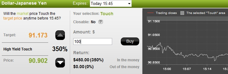 Touch binary option trade