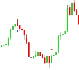Martingale on binary options